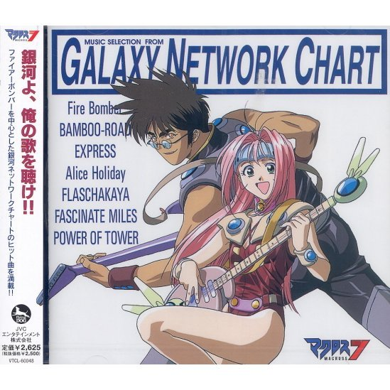 Macross 7 Music Selection From Galaxy Network Chart