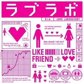 Love Lab [CD+DVD Limited Edition]