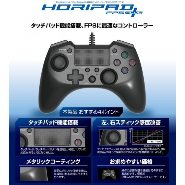 Hori Pad Fps Plus Black